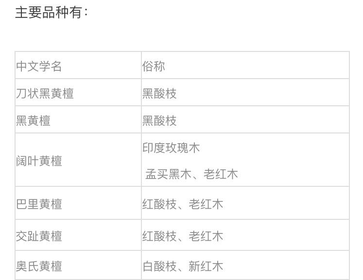 广州、上海、北京不同地区是如何对红木约分类的