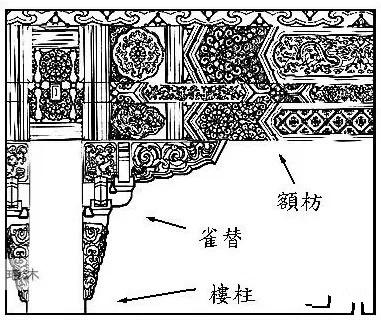 介绍中国古建筑的特色构件雀替的七大种类